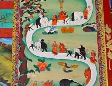 Йога. Развитие человека. Буддизм